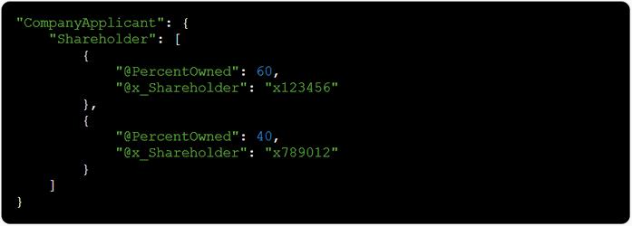 LIXI2 Conventions for JSON Schemas - LIXI